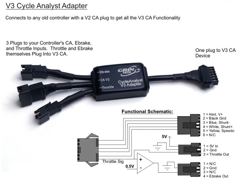 Adapter Cycle Analyst V3