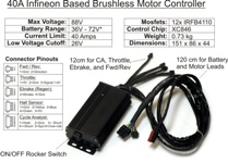GRIN CONTROLLER 36-72V 40A REGEN